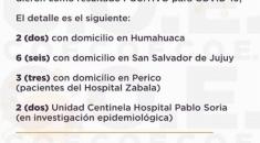 Coronavirus en Jujuy: Confirman la muerte de una nena de ocho años